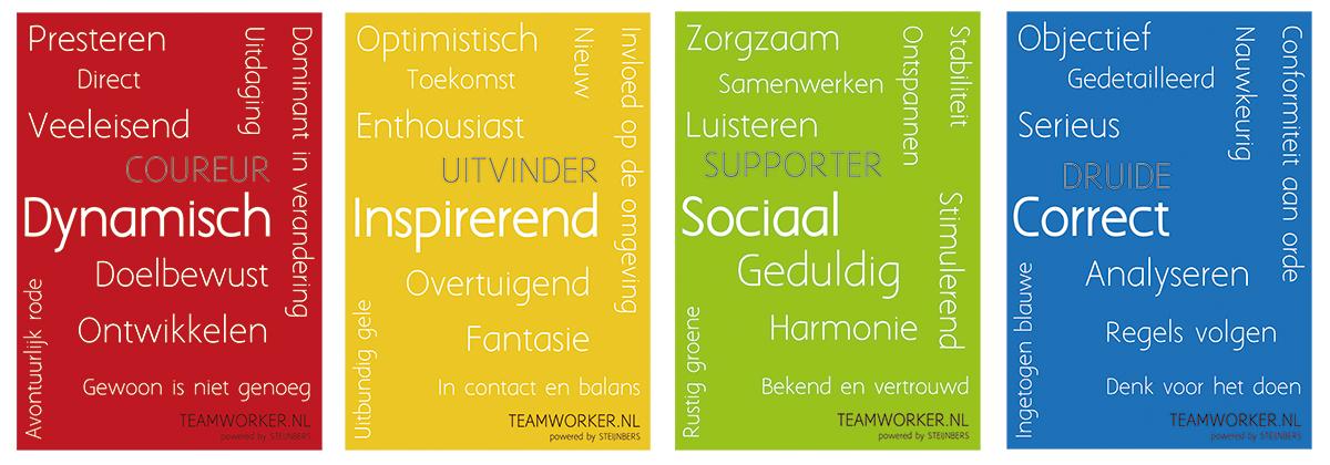 disc gedragsprofiel toolbox poster